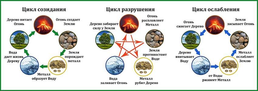 cigun-dlya-nachinayushhix-8-uprazhnenij-k