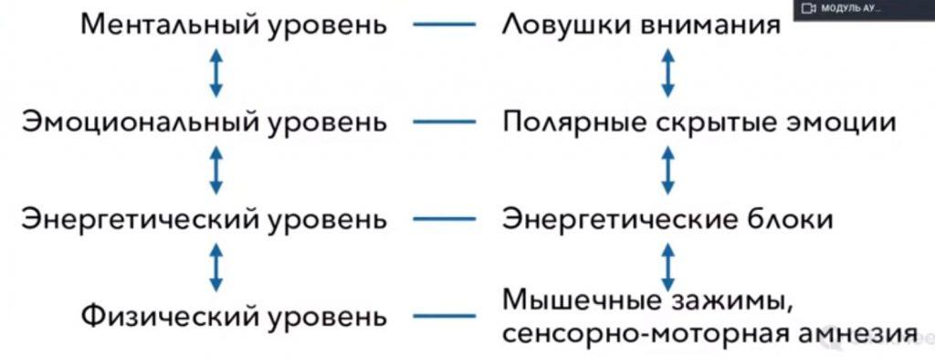 izbavliaemsya-ot-perezhivanij-i-stressa