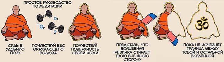 meditaciya-kak-pravilno-meditirovat-doma-samostoyatelno-nachinayushhim