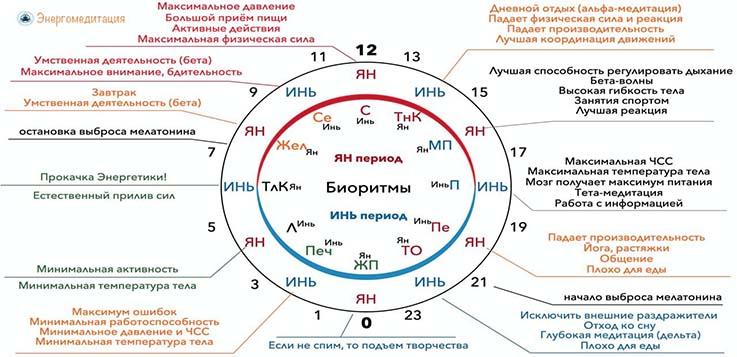gimnastika-dlya-sustavov