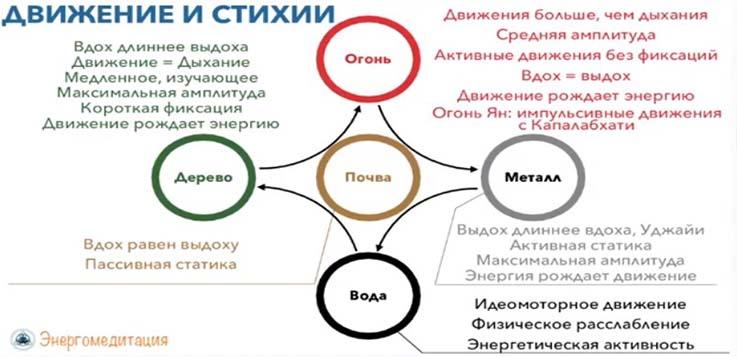 gimnastika-sustavov-v-domashnix-usloviyax-video