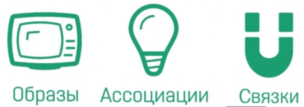 mnemotexnika-dlya-nachinayushhix