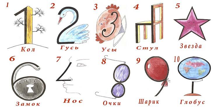 mnemotexnika-dlya-nachinayushhix-uprazhneniya-doma-1