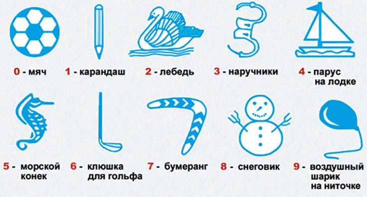 mnemotexnika-dlya-nachinayushhix-uprazhneniya-doma-2