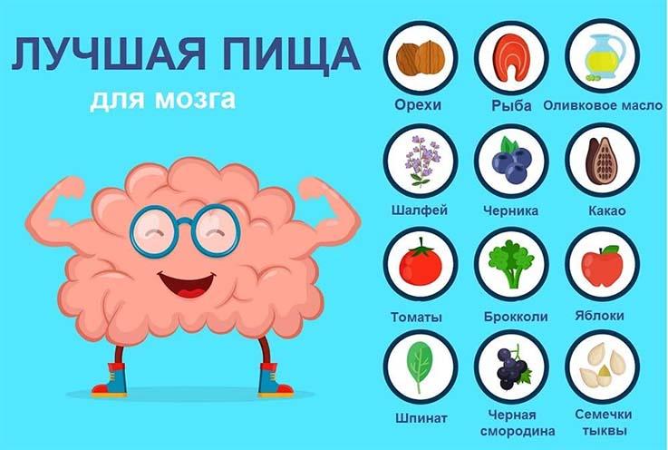 vosstanovlenie-nejronnyx-svyazej-golovnogo-mozga-vitaminy